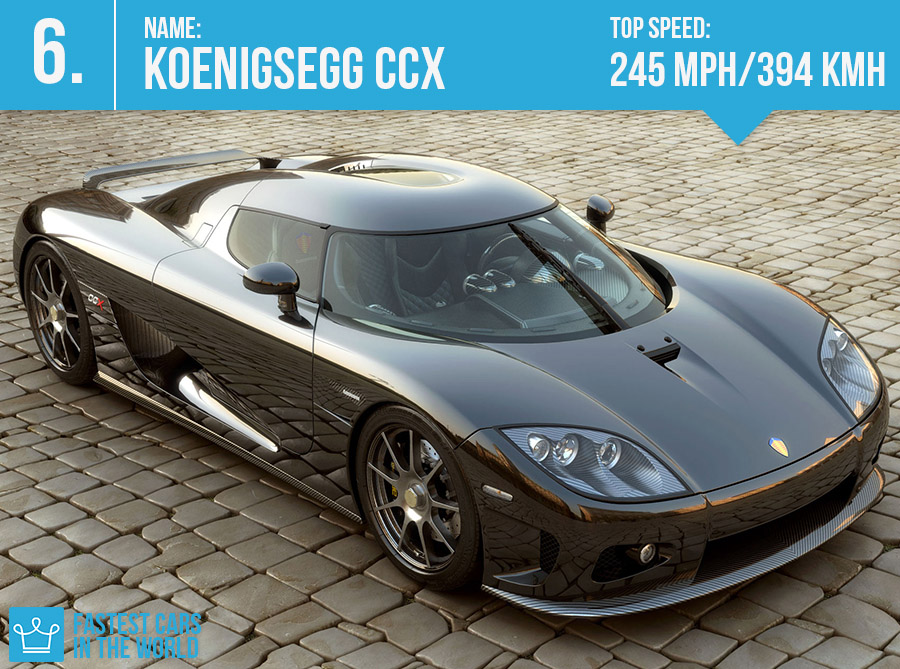 10 FASTEST CARS IN THE WORLD 2016  Showboy Tv
