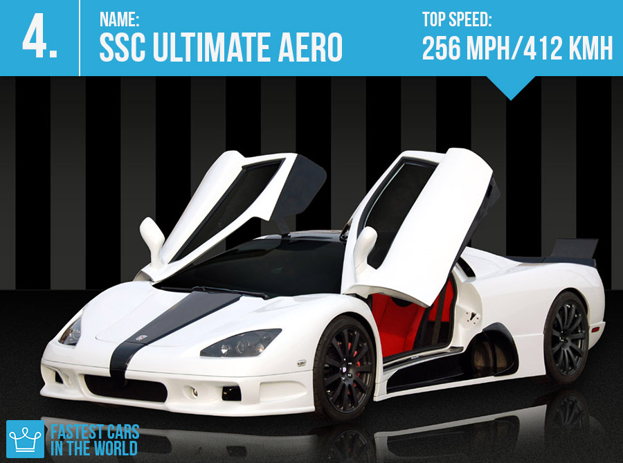 10 FASTEST CARS IN THE WORLD 2016 | Showboy Tv
